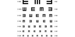 بهترین زمان مراجعه به دکتر چشم پزشک چه زمانی است؟